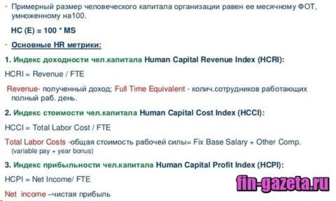 картинка Что такое FTE
