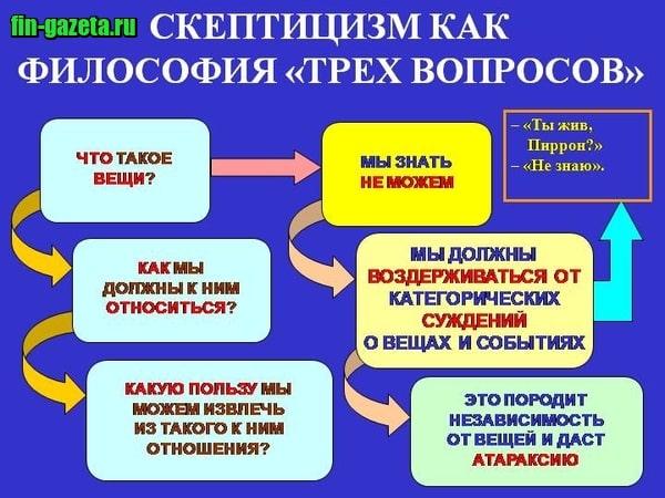 изображение Скептицизм – что это простыми словами