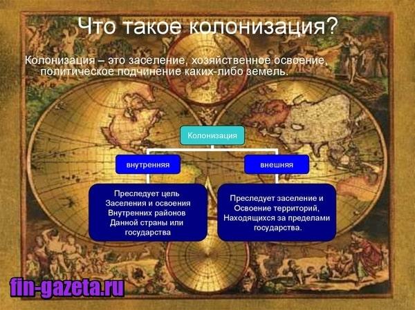 картинка Что такое колонизация